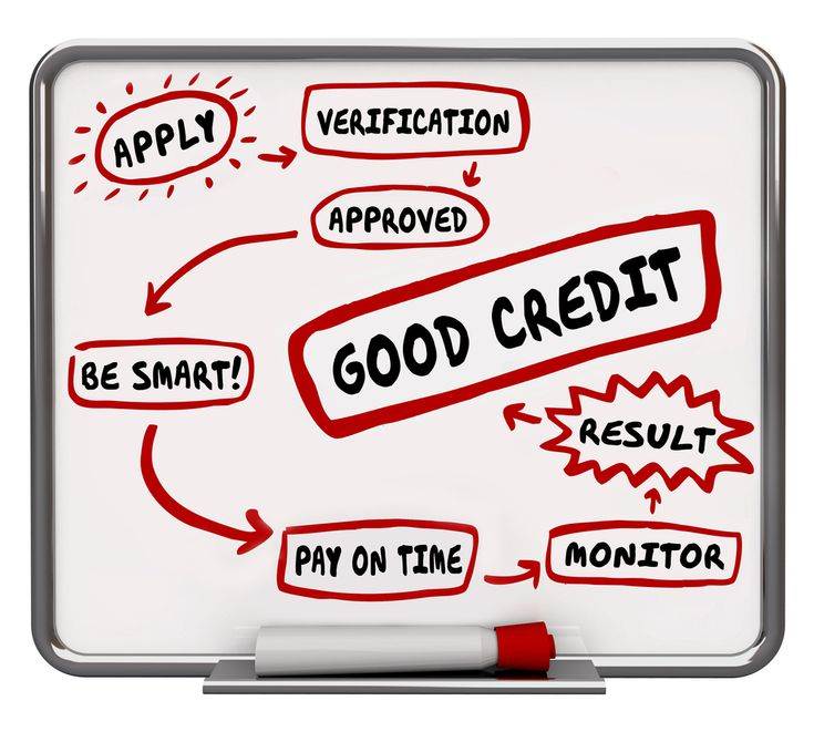 If you are late paying your bills by 90 days, it can reduce your credit score by 100 points! YIKES. Here's how to raise your credit score to buy a house: https://ballenvegas.com/raise-credit-score/?utm_content=bufferf83f5&utm_medium=social&utm_source=pinterest.com&utm_campaign=buffer