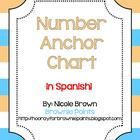 You can use this Spanish anchor chart as a part of your number sense unit to show many different representations of a number. This is not a set of ...