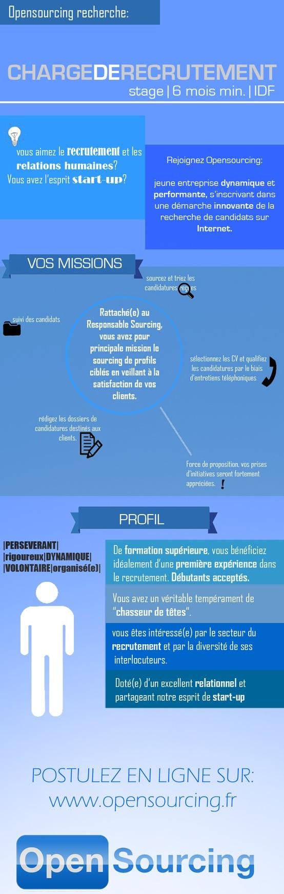 infographiste job lyon