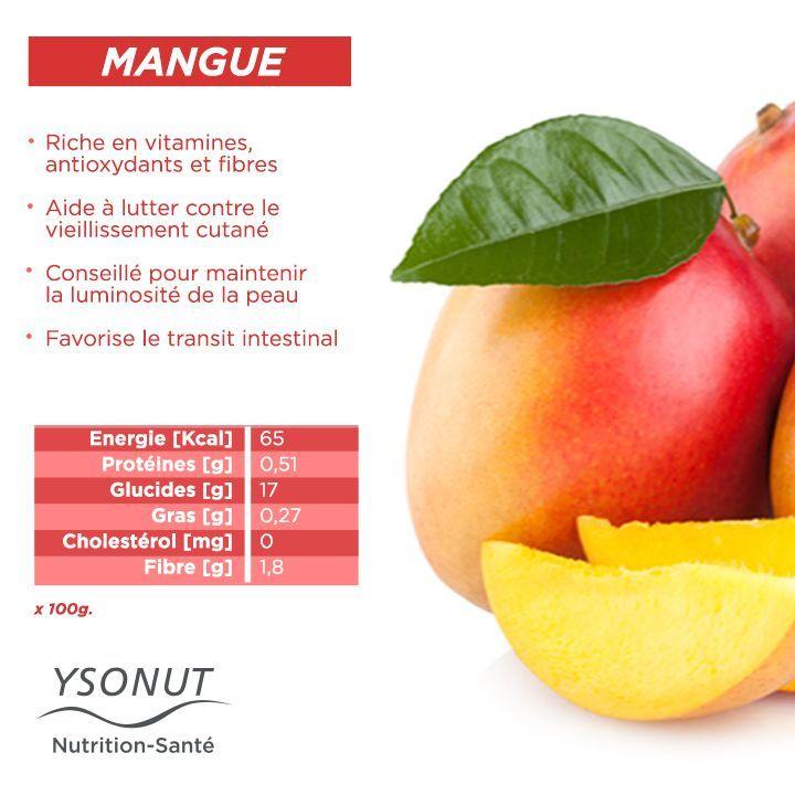 Nutrition &  santé : Aujourd'hui nous allons vous parler de la #mangue, l'u…