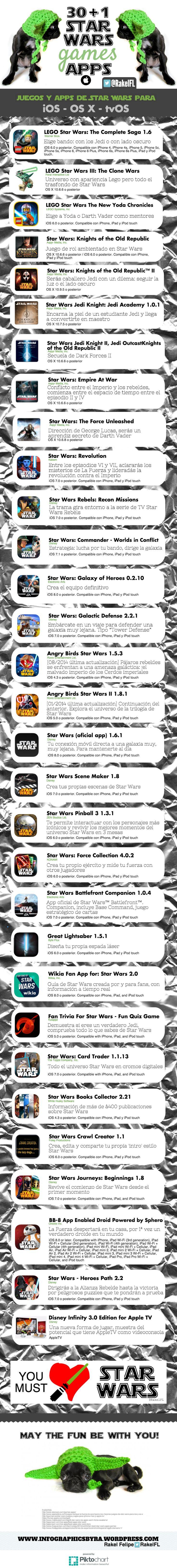 301 APPs de juegos de Star Wars #infografia #infographic #software