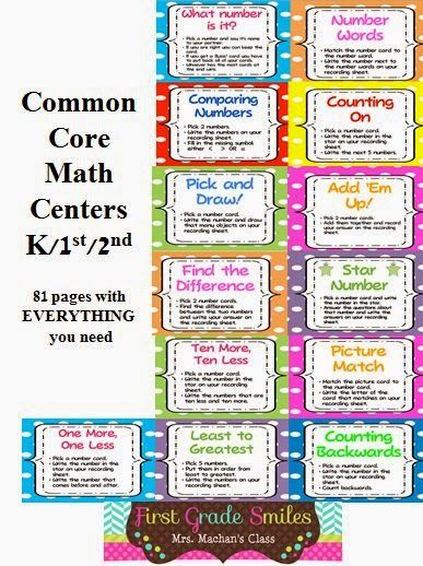 MRS. MCFADDEN'S CLASSROOM BLOG: Math Workshop