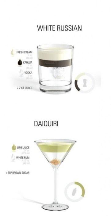 Seguro que a más de uno le gusta ^^ -->Para ser el rey de las fiestas [#infografia] #bebida #receta #cocktel #megusta