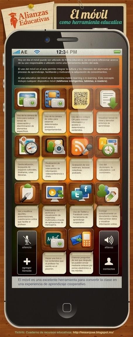 El móvil como oportunidad para el trabajo cooperativo dentro y fuera del aula.#tecnología #tecnología en el aula