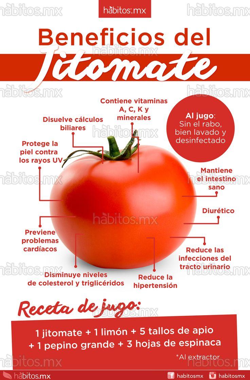 Beneficios Jitomate