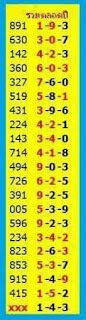 Thai Lottery Lucky Number 16 March 2018 #thailotto #lottogametips #ThaiLottogametips #thailottoluckynumber just check papers