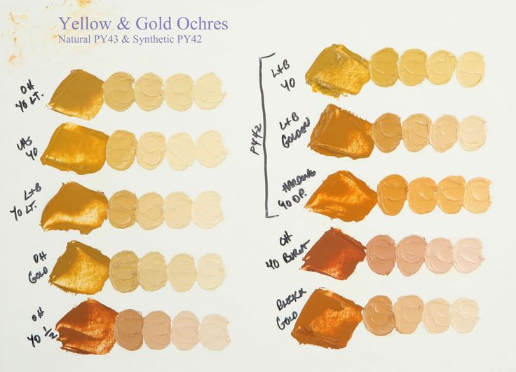 how to make golden colour by mixing two colours