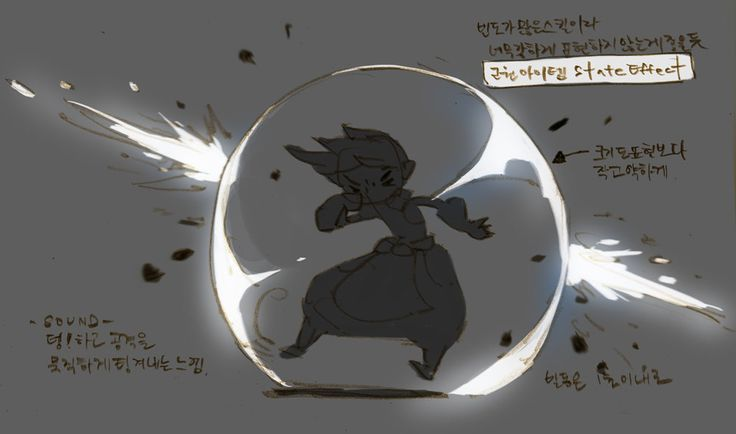 ArtStation - DragonNest(2010)_Action, Seung Chan Lee