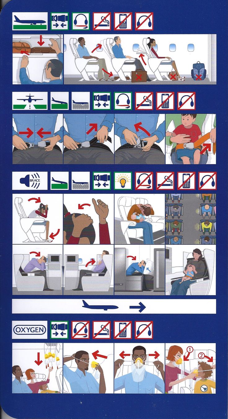 BA A380 Safety Card
