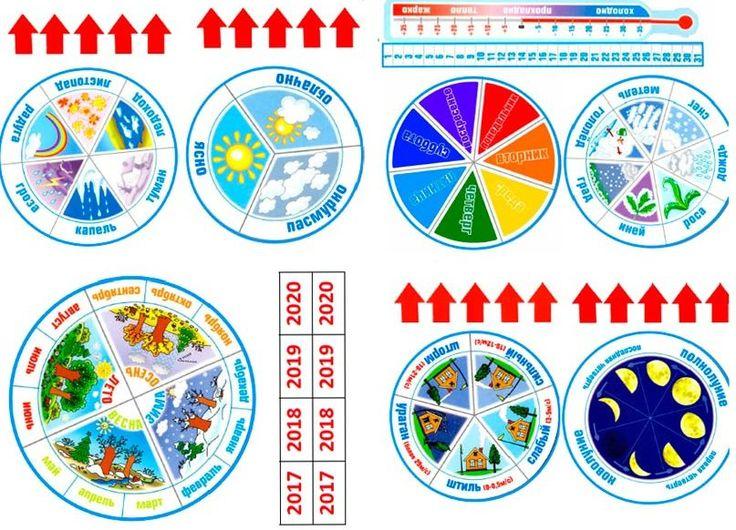 Карточки и картинки для календаря природы