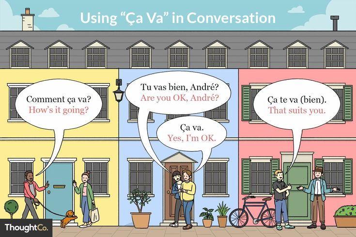 The French Expression ça Va Is Commonly Used In Conversation In 2020 French Expressions French Conversation Expressions