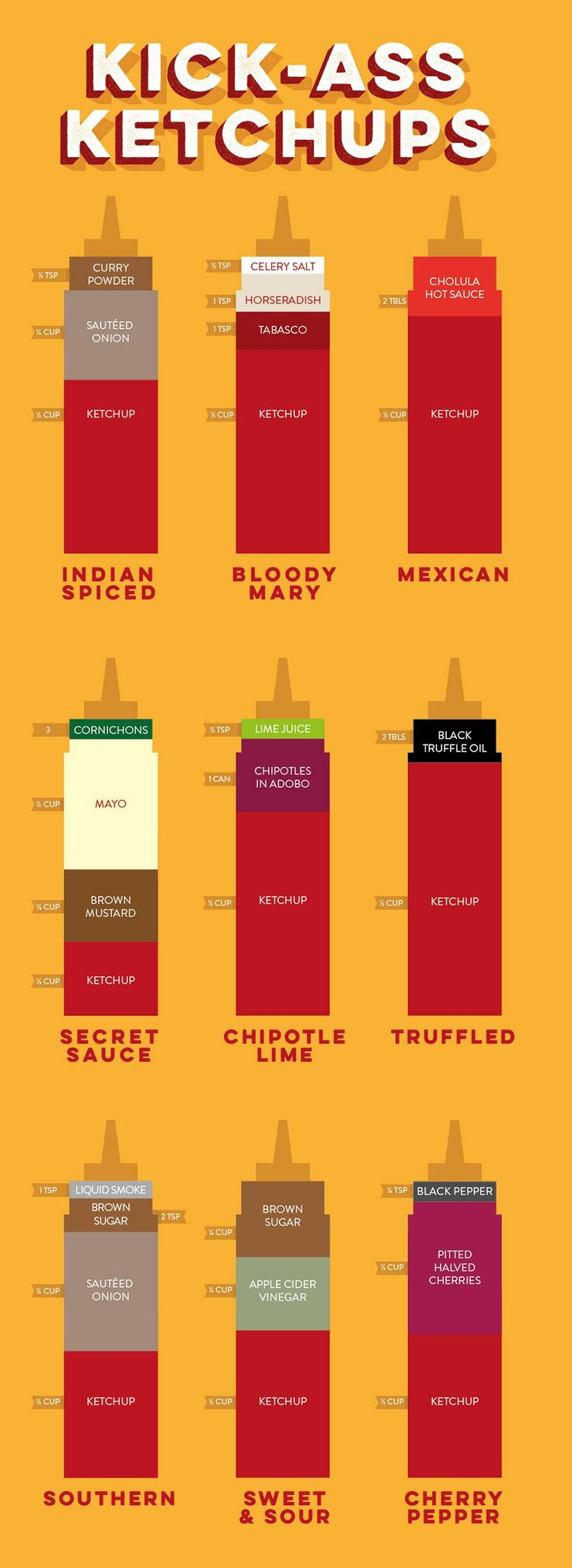 """""""Ketchup + 17 Clean Ingredients = Every Condiment You'll Ever Need"""" by Rachel Meltzer Warren on Rodale's Organic Life; """"Start with an organic ketchup and add spices, herbs, fruit and more for nine gourmet twists on this all-American fixin'."""""""