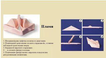 как красиво сложить бумажные салфетки на праздничный стол схемы: 12 тыс изображений найдено в Яндекс.Картинках