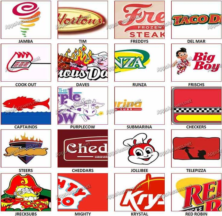 image for restaurant logos quiz answers places to visit