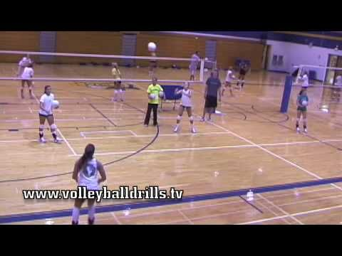Shuffle Challenge-Diagonal Pass Volleyball Drill...the girl passing has such bad form. :-