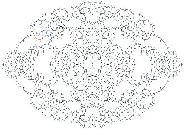 Tatting: Tatted Doily row 4 visual pattern