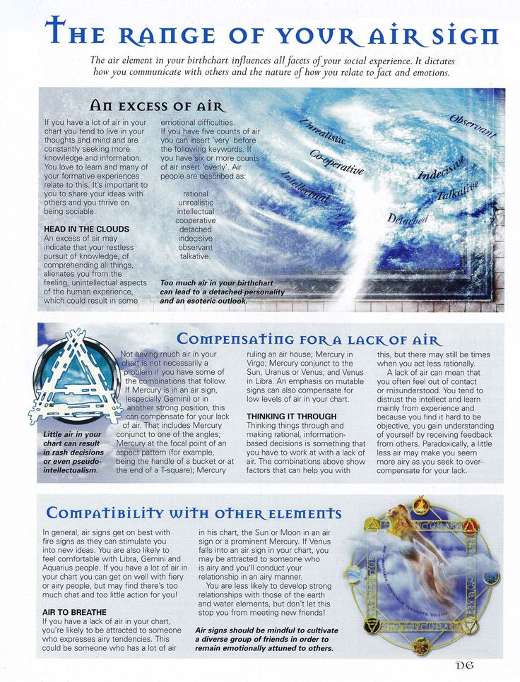 Astrology:  The Range of Your Air Sign.  (Libra, Aquarius, Gemini).  https://www.facebook.com/TheZodiacZone
