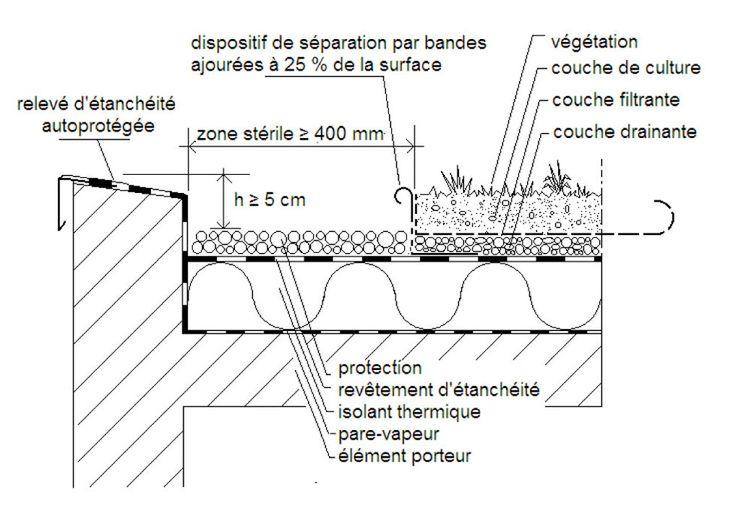 Vision co habitats constructeur de maisons passives l 39 isolation ther - Isolation maison passive ...