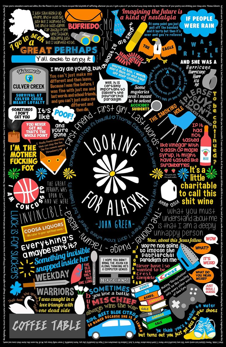 Find This Pin And More On Call Me Author Design John Green