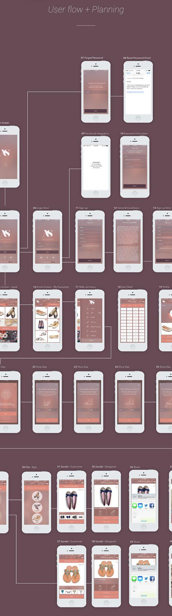 Mobile App Design Inspiration – AS Shoe