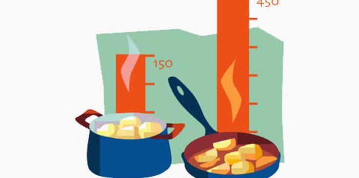 17 meilleures id es propos de tableau de conversion de - Equivalence mesure cuisine ...