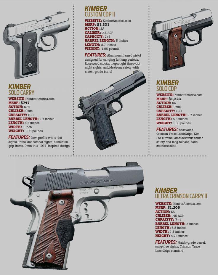 94 mejores imágenes sobre 1911 en Pinterest | América, Armas y Smith ...