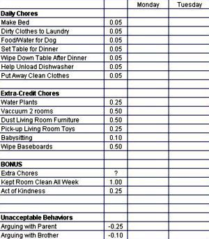 A commission schedule for kids instead of handing them money for an allowance - great idea. I would have done a lot more chores when I was younger!  frugaldad.com/do-you-pay-your-kids-an-allowance/