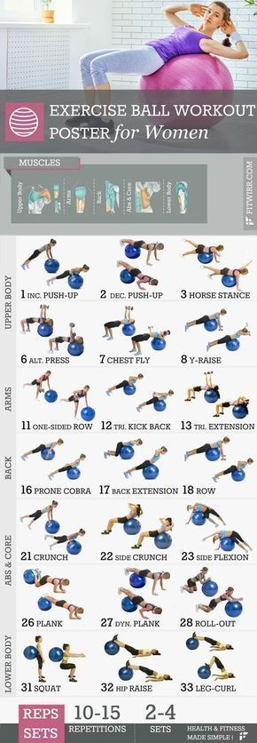 """The Swiss ball (also called stability balls, exercise balls, fitness or yoga balls)—are one of the best fitness tools you can own and use. Our """"Exercise Ball Workout Poster"""" will show you 35 supper ef #Fitness #yogaballworkout"""