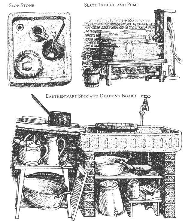Spülbecken clipart  Die besten 25+ Victorian kitchen sinks Ideen auf Pinterest ...
