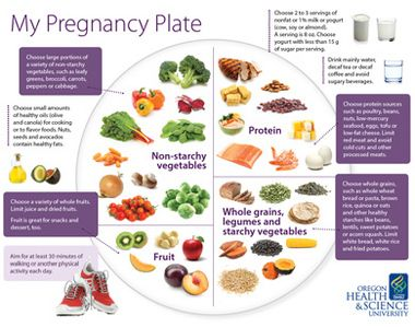 My Pregnancy Plate helps moms-to-be with nutrition... read the full article from the Oregonian. Great info and helpful tips for morning sickness, making meals when you're tired, food cravings, eating out, and more!