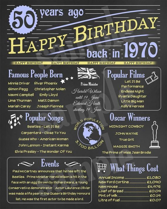 50 Years Ago In 1970 United Kingdom Digital File 1970 Events And