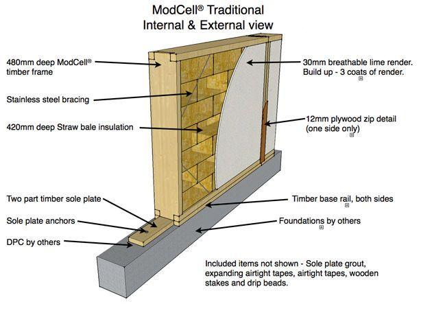 156 best ideas about strawbale construction on pinterest