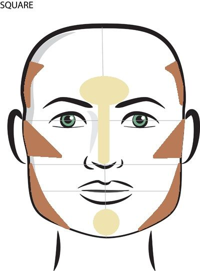 contouring for square face