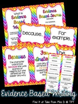 This pack will provide you with resources to teach Evidence Based Writing to your class.  Included in this pack;  * What is Evidence Based Writing? Poster * Evidence Based Terms list * Cards for each term * Posters with example of each term * Bookmarks
