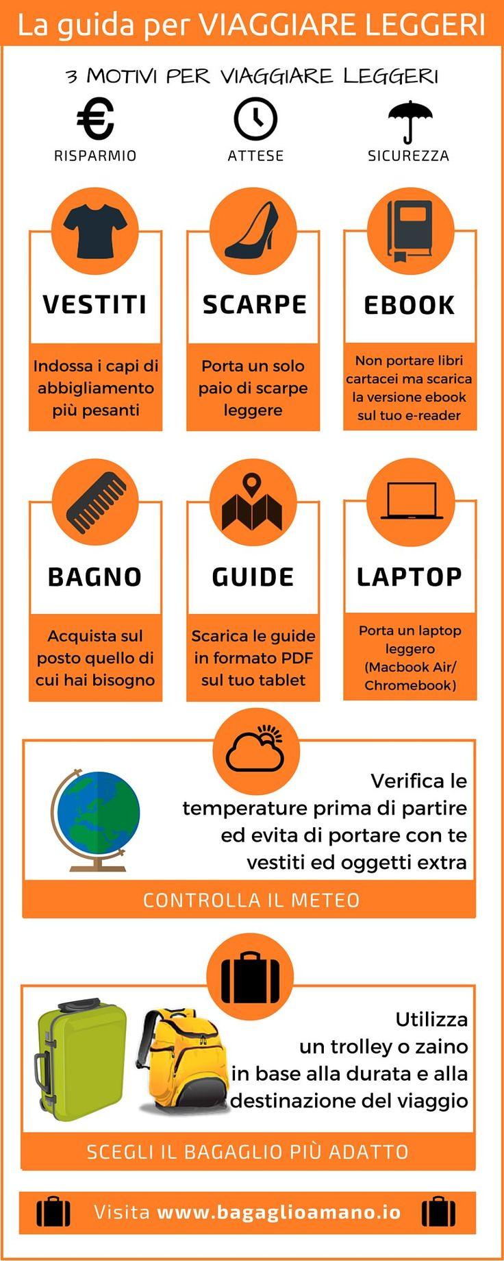 Come fare per viaggiare leggeri? La guida e i consigli per un viaggio minimalista e l'infografica per partire leggero con solo bagaglio a mano.