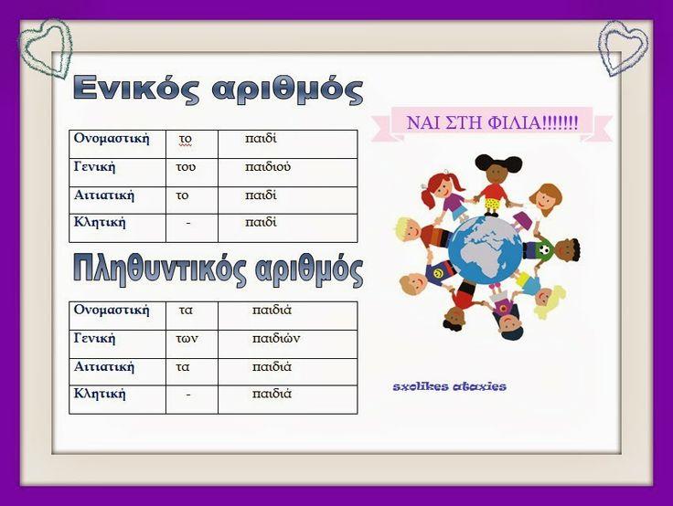 sxolikes...ataxies: ΠΙΝΑΚΕΣ ΚΛΙΣΗΣ ΟΥΔΕΤΕΡΩΝ ΣΕ - Ο ΚΑΙ -Ι