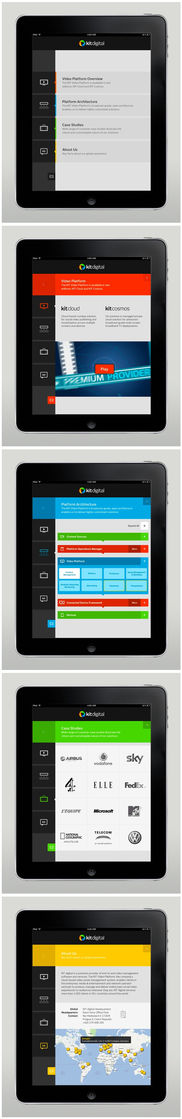 Modular iPad interface