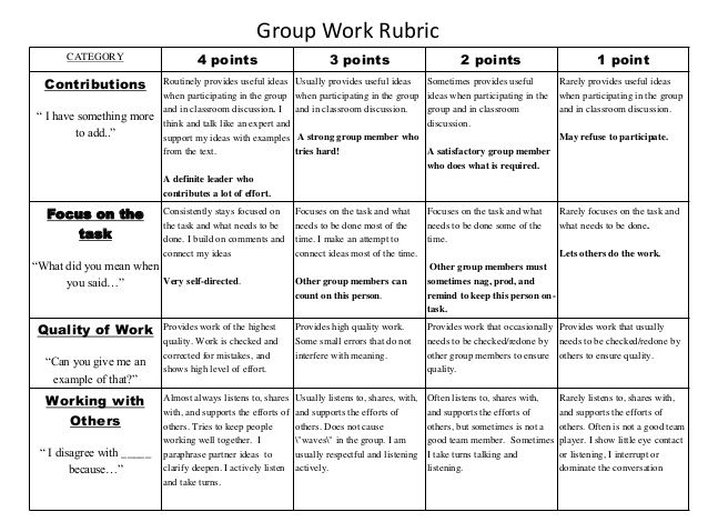 Turning A Four-Point Rubric Score into A Letter Grade: How Can This Be Done?