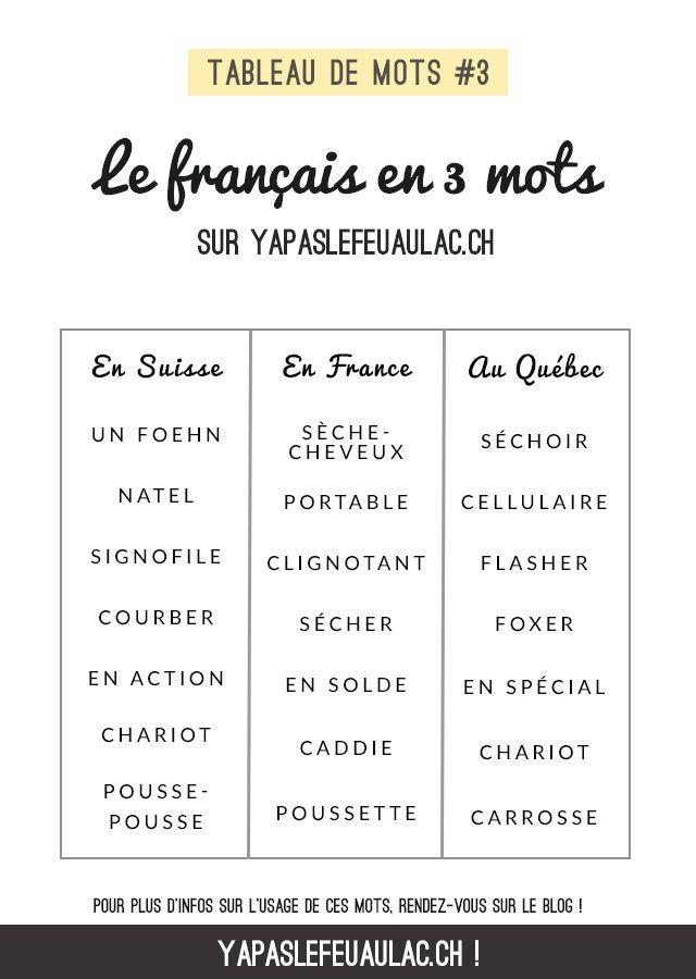 Mots Suisses Quebecois Et Francais Mon Tableau 3 Quebecois France Mots
