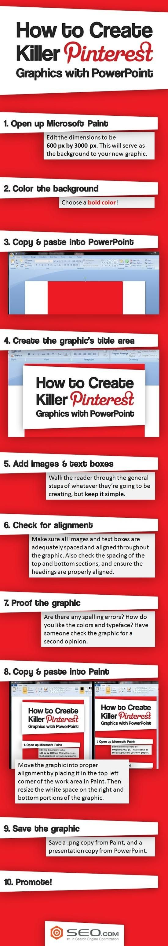 how to create a pinterest post