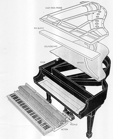 pianos - Google Search