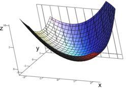Partial derivative - Wikipedia