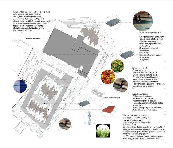 Planta area verde geriátrico concurso Italia
