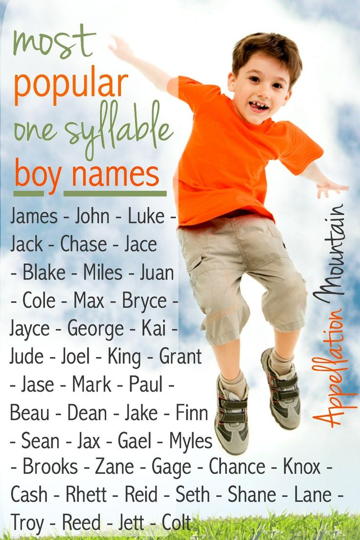 These short boy names all come in at just one syllable, but there's plenty of style and meaning here. If you prefer your boy names brief, this list is for you - the 45 most popular in the US as of May, 2016. From James to Colt, there's something for every namer.