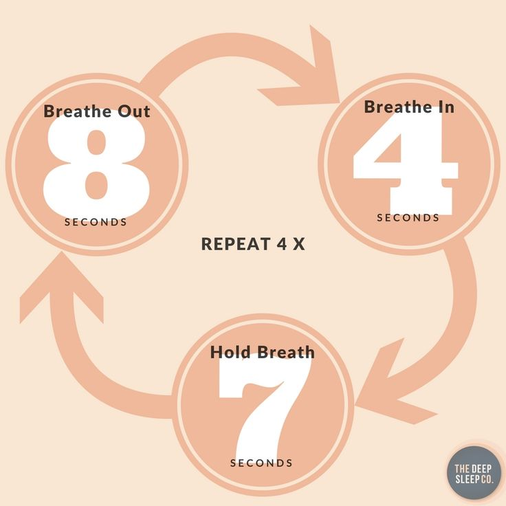 Have you tried the 4-7-8 Breathing Technique? It's a great way to wind down at night and fall asleep.   Read our blog post on it for all the info.   #478breathing #478breathingtechnique #478 #breathing #breathe #breathingtechnique #breathingtechniques #yoga