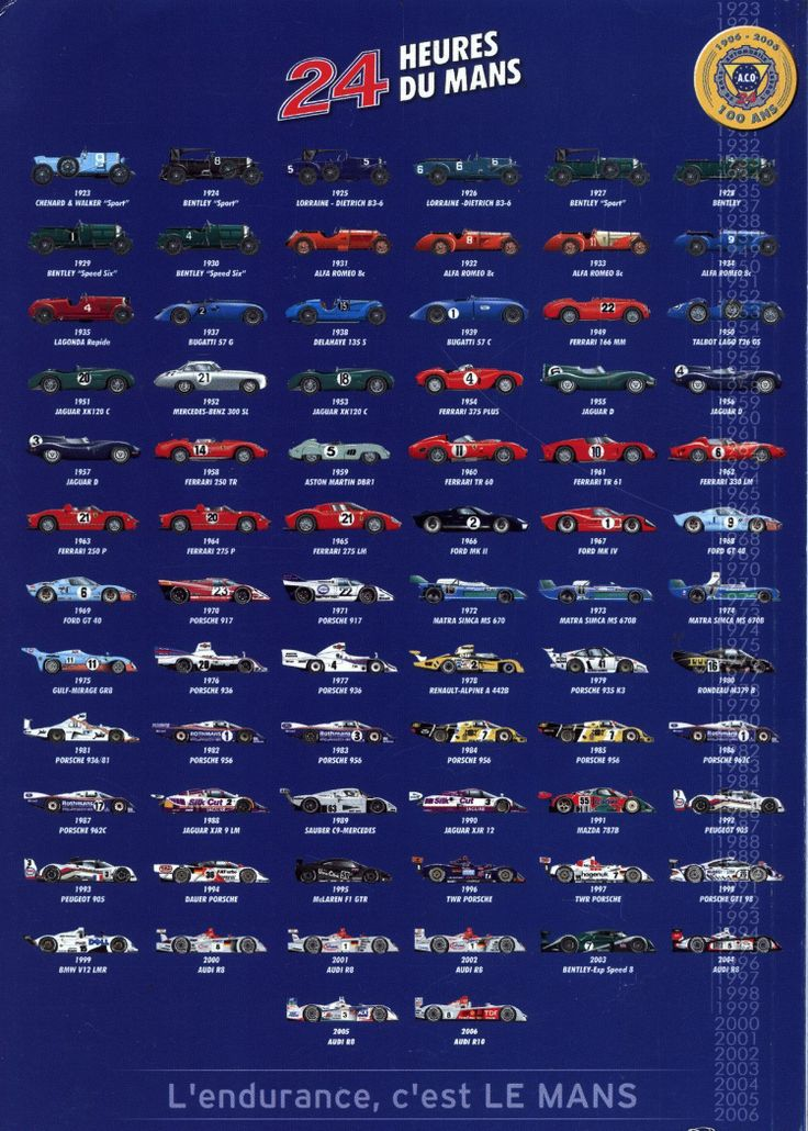 O Meara Ford >> All Le Mans Winners 1923-2006 | RACING LIVERIES | Pinterest | Le mans