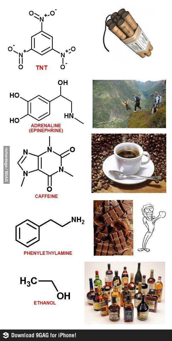 Ich liebe Chemie