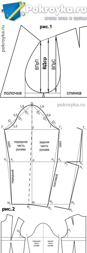 pokroyka.ru