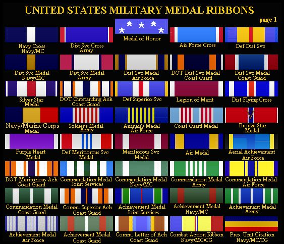 Image detail for -See also: US Military Medals