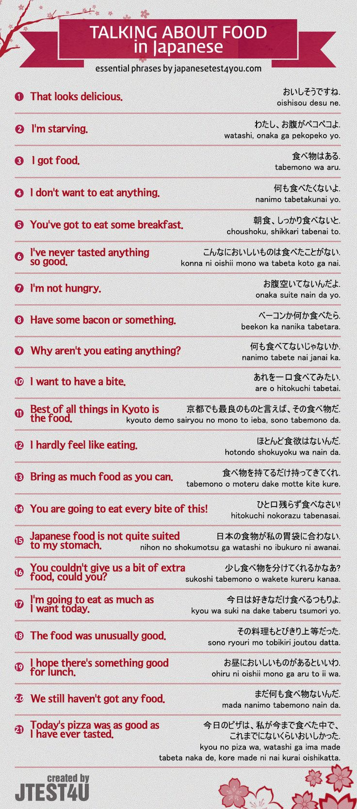 Infographic: how to talk about food in Japanese. http://japanesetest4you.com/infographic-how-to-talk-about-food-in-japanese/